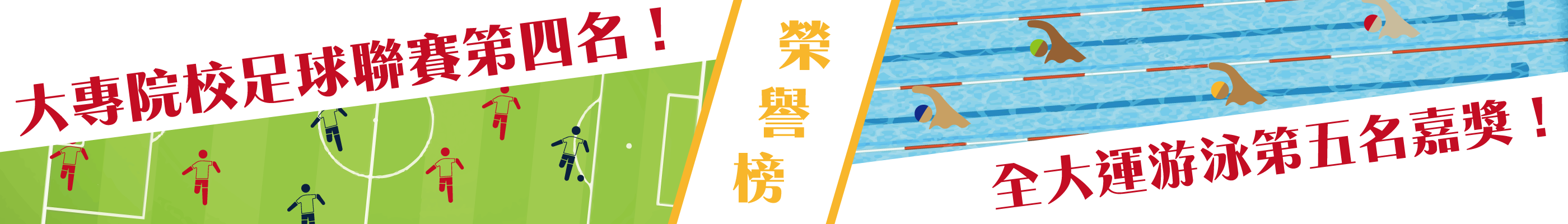 【榮譽榜】賀!資工戰將中華民國大專院校足球聯賽第四名、全大運游泳第五名嘉獎!