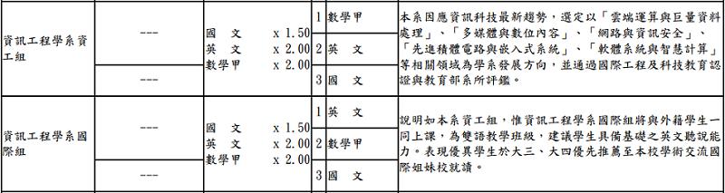 xue_shi_kao_shi_105_0